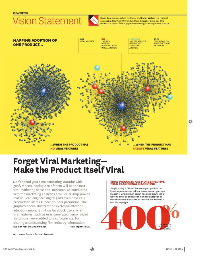 Viral products