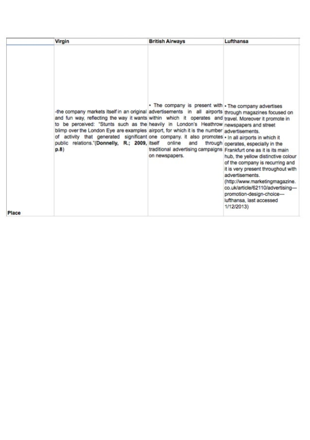 virgin blue pest analysis Seminar paper from the year 2004 in the subject business economics - marketing, corporate communication, crm, market research, social media, grade: high distinction, bond university.