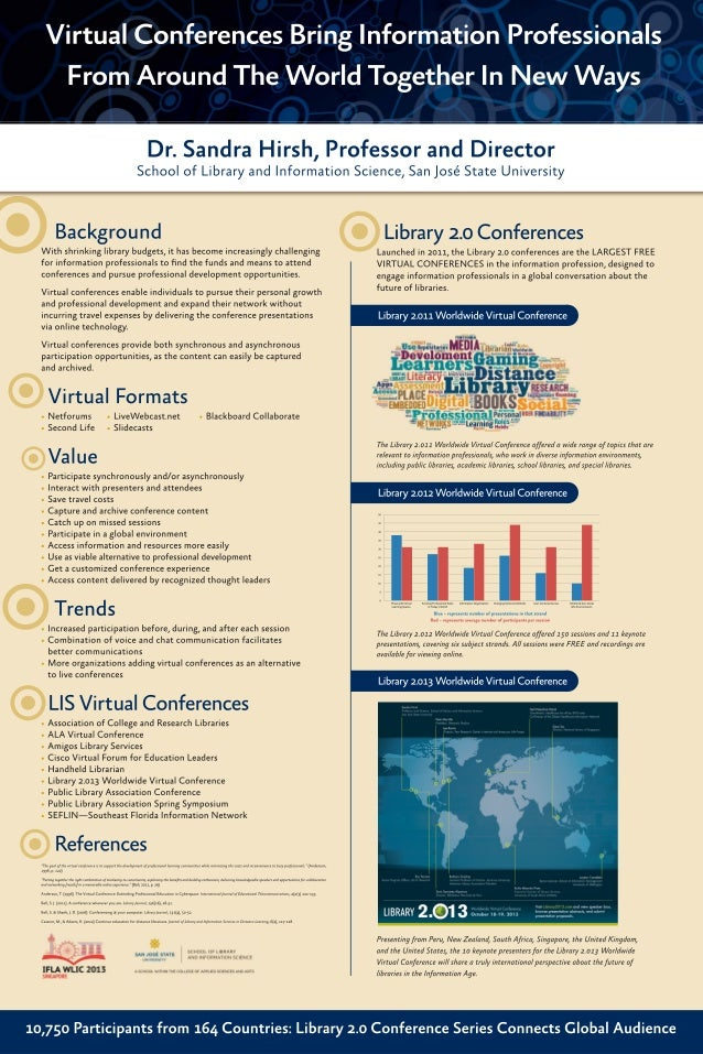 Virtual Conferences [INFOGRAPHIC]