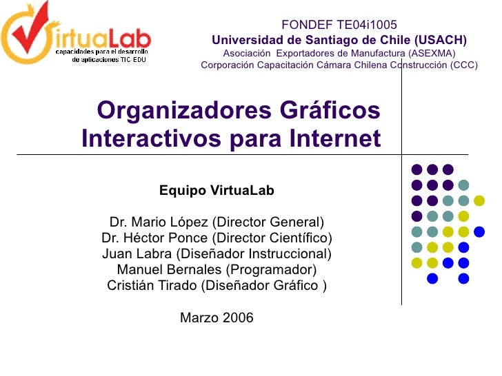 Organizadores Gráficos Interactivos para Internet Equipo VirtuaLab Dr. Mario López (Director General) Dr. Héctor Ponce (Di...