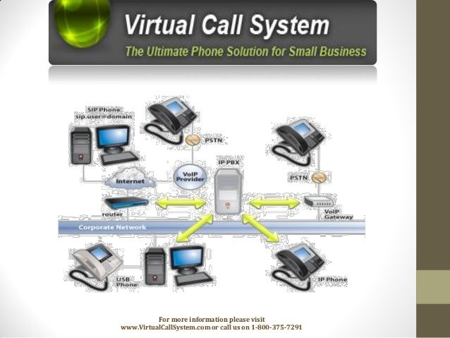 For more information please visitwww.VirtualCallSystem.com or call us on 1-800-375-7291