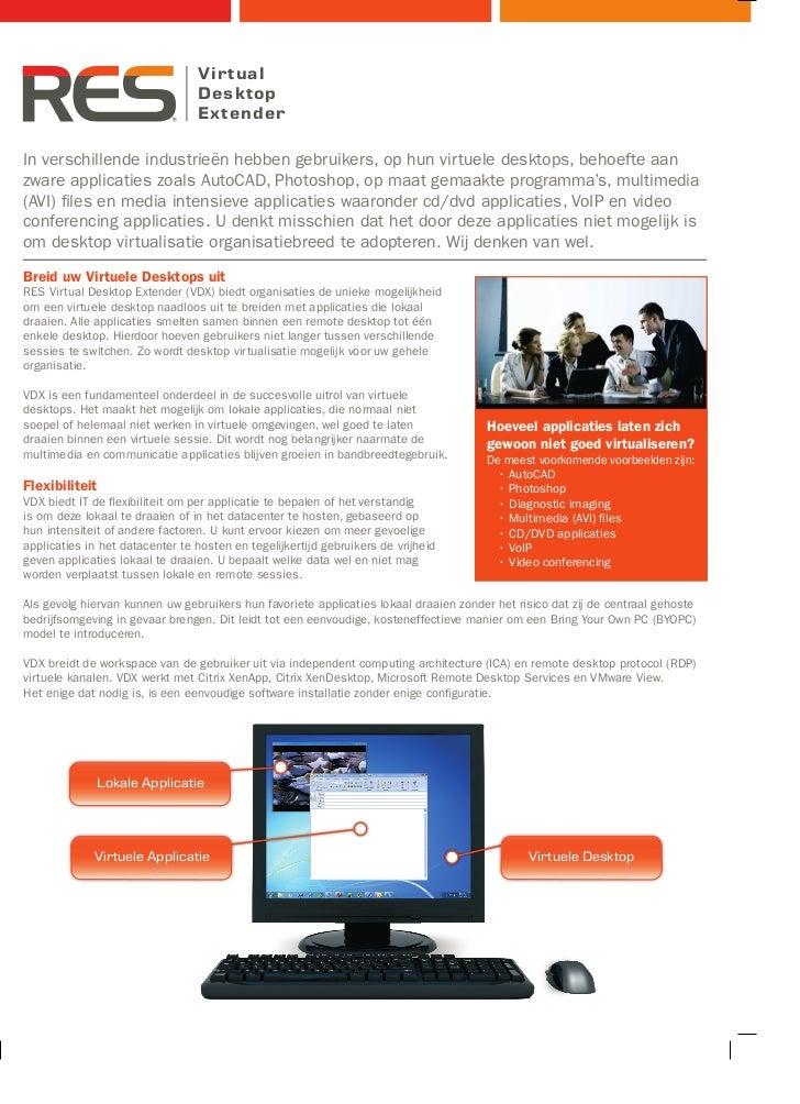 Virtual                                 Desktop                                 ExtenderIn verschillende industrieën hebbe...