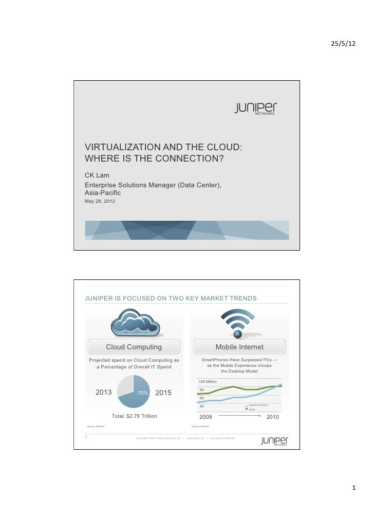 25/5/12	  VIRTUALIZATION AND THE CLOUD:WHERE IS THE CONNECTION?CK LamEnterprise Solutions Manager (Data Center),Asia-Pacif...