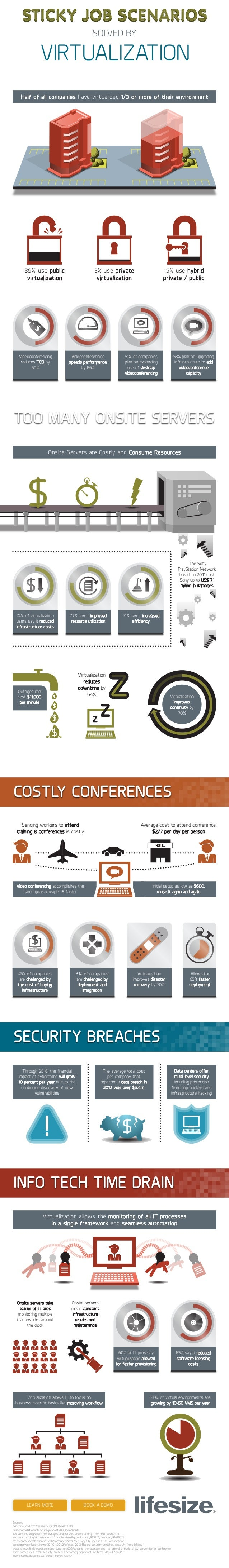 [INFOGRAPHIC] Virtualization and Mobility: Why Companies Shouldn't Ignore These Trends