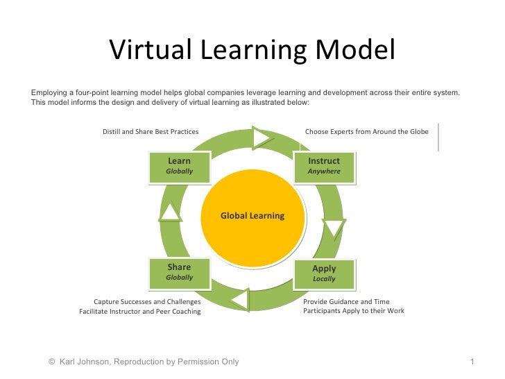 Virtual Learning, Karl Johnson