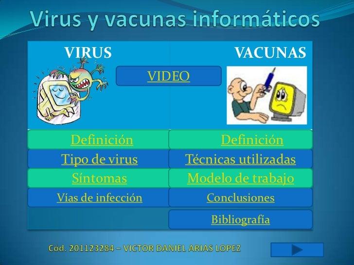 VIRUS                          VACUNAS                    VIDEO Definición                   DefiniciónTipo de virus      ...