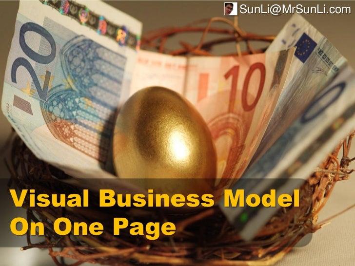 SunLi@MrSunLi.comVisual Business ModelOn One Page
