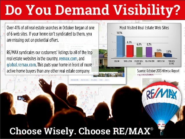 Do You Demand Visibility?  Choose Wisely. Choose RE/MAX  ®