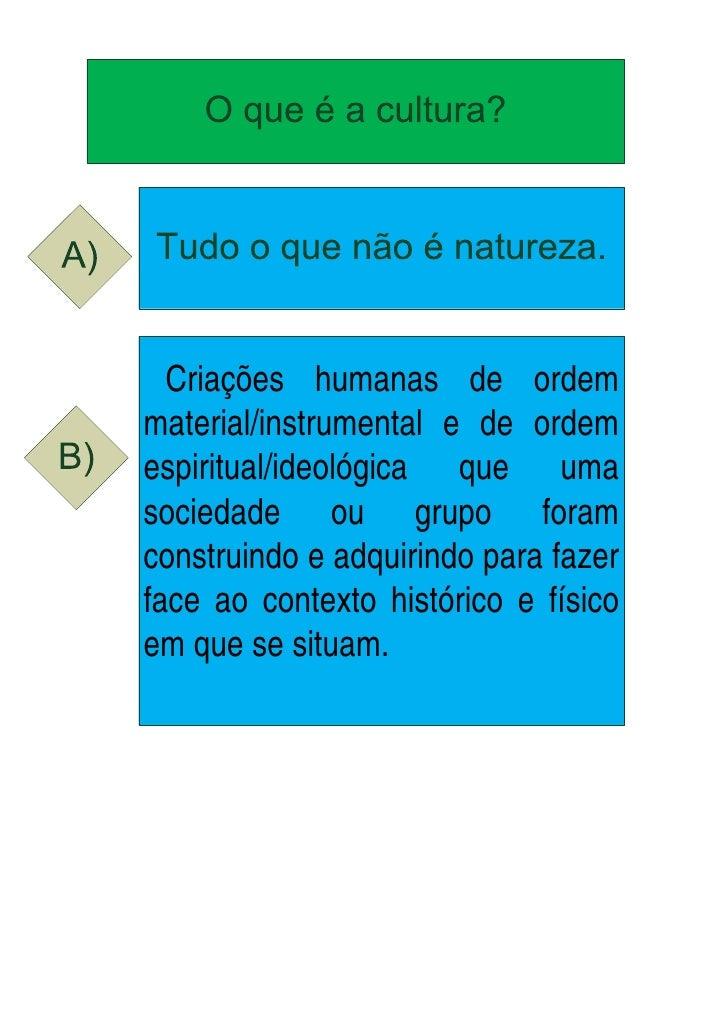 Criações humanas de ordem material/instrumental e de ordem espiritual/ideológica que uma sociedade ou grupo foram construi...