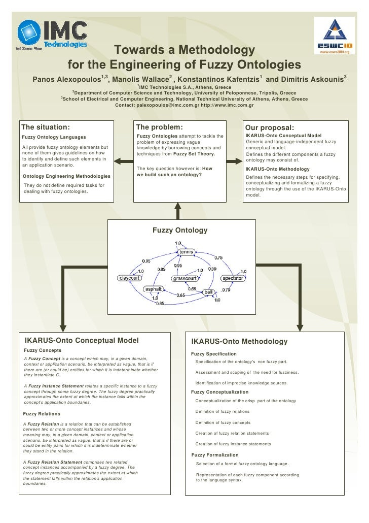 Towards a Methodology for the Engineering of Fuzzy Ontologies