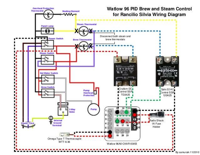watlow 96 rancilio silvia brew and steam pid control wiring diagram 1 638?cbd1422632541 charming 2005 honda cbr600rr wiring diagram contemporary best