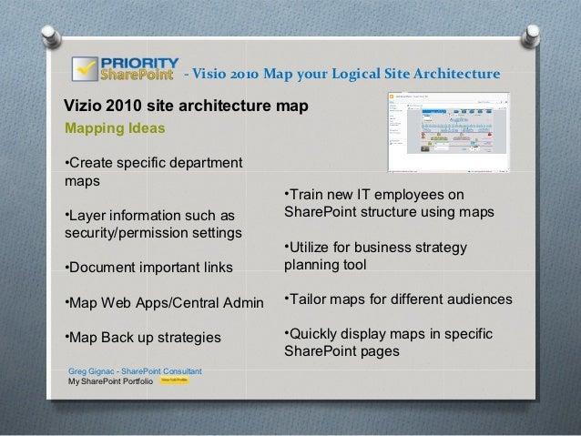 SharePoint Site Maps Using Visio 2010