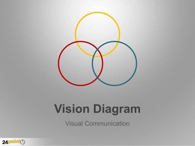 Vision Diagram - Editable PowerPoint Presentation