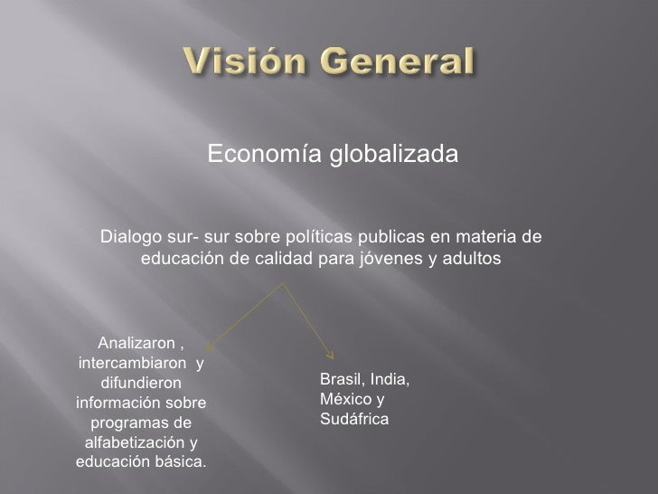 Economía globalizada  Dialogo sur- sur sobre políticas publicas en materia de educación de calidad para jóvenes y adultos ...