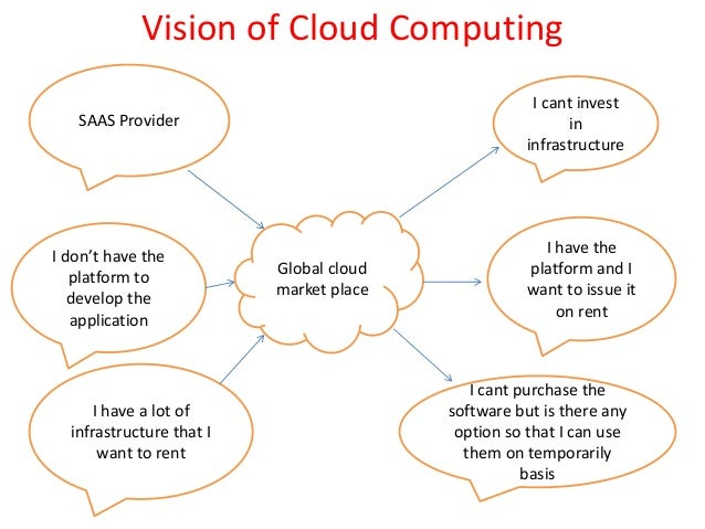 Vision of cloud computing