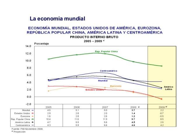 VISIÓN PANORÁMICA DE LA ECONOMÍA GLOBAL