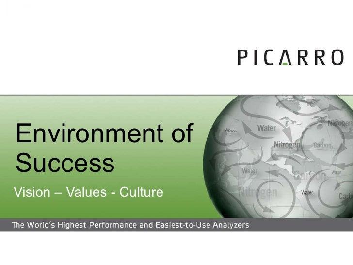 Environment of Success Vision – Values - Culture