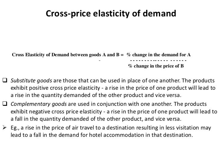 supply and demand simulator essay Supply and demand form the most fundamental concepts of economics whereas supply graphs are drawn from the perspective of the producer, demand is portrayed from the perspective of the consumer as the price of a good increases the demand for the product will, except for a few obscure.