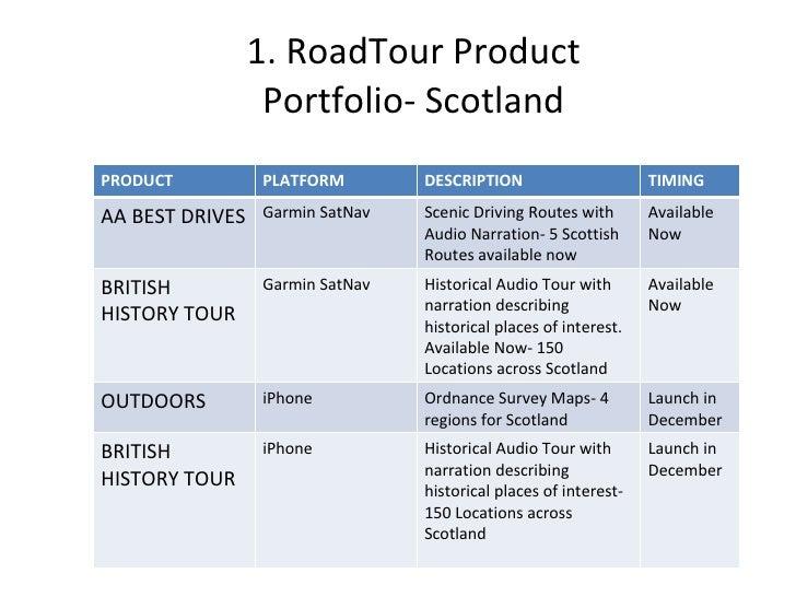 1. RoadTour Product Portfolio- Scotland PRODUCT PLATFORM DESCRIPTION TIMING AA BEST DRIVES Garmin SatNav Scenic Driving Ro...