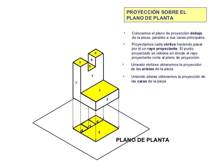 Proyeccion Sobre un Plano Proyección Sobre el Plano de