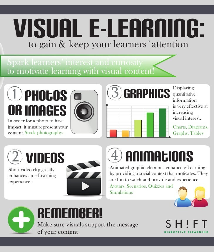Visual e-learning:          to gain & keep your learners´attentionSpark learners' interest and curiosityto motivate learni...