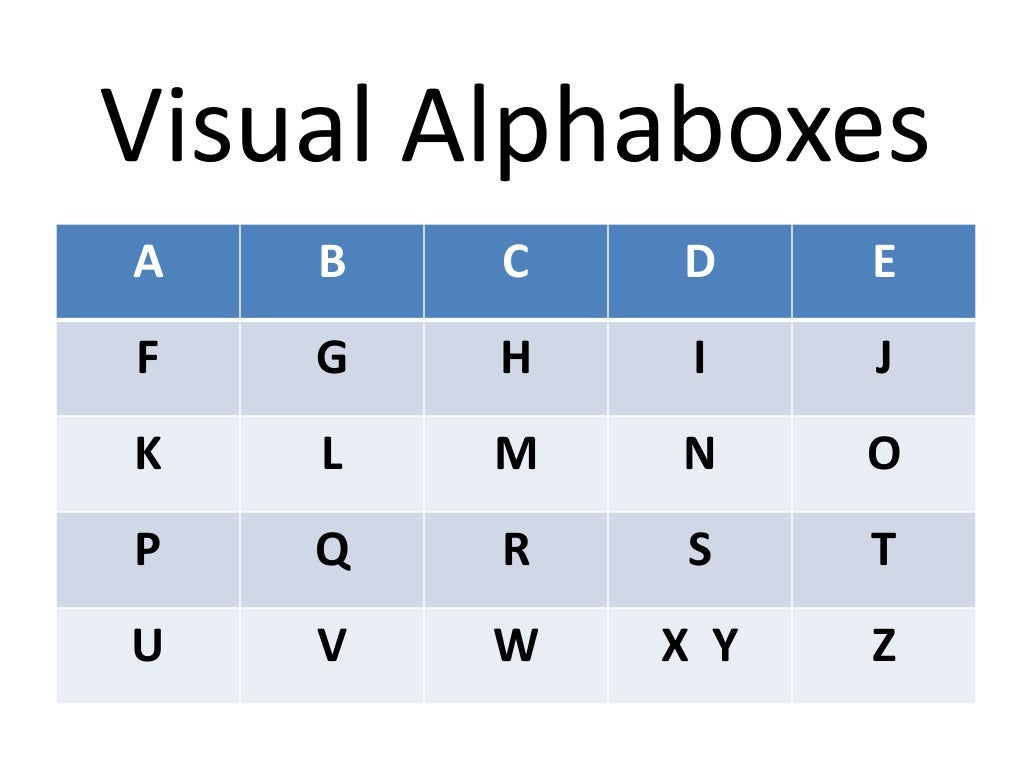 Visual Alphaboxes - Interactive Read Aloud - Vocabulary Development