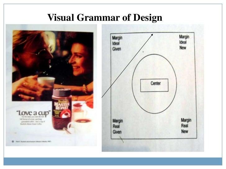Visual Grammar of Design<br />