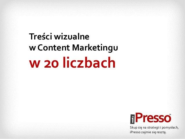 Treści wizualne w Content Marketingu w 20 liczbach Skup się na strategii i pomysłach, iPresso zajmie się resztą.