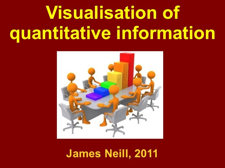 James Neill,  2011 Visualisation of quantitative information