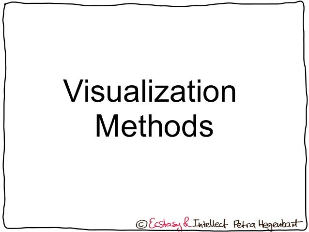Visualization Methods