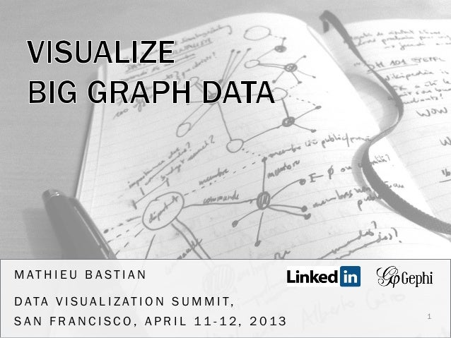 Visualize Big Graph Data