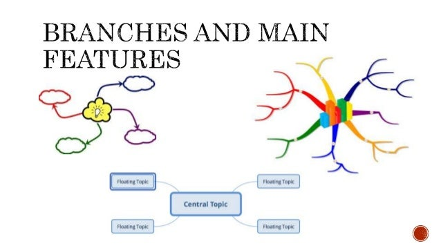 How to Solve Problems Using Mind Maps