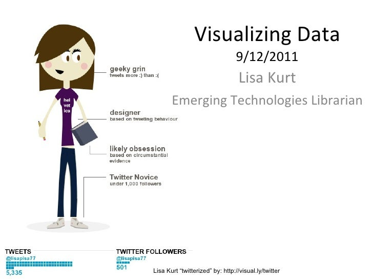 "Visualizing Data 9/12/2011 Lisa Kurt Emerging Technologies Librarian Lisa Kurt ""twitterized"" by: http://visual.ly/twitter"