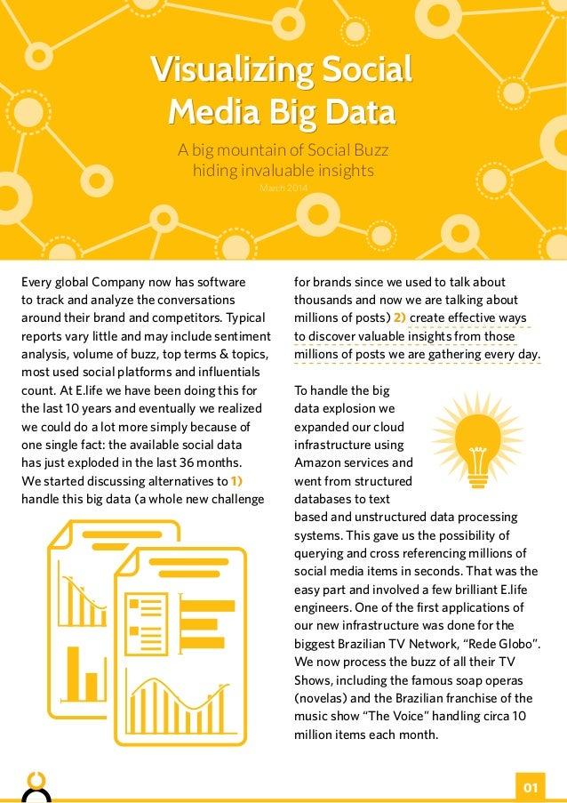 Visualizing Social Media Big Data