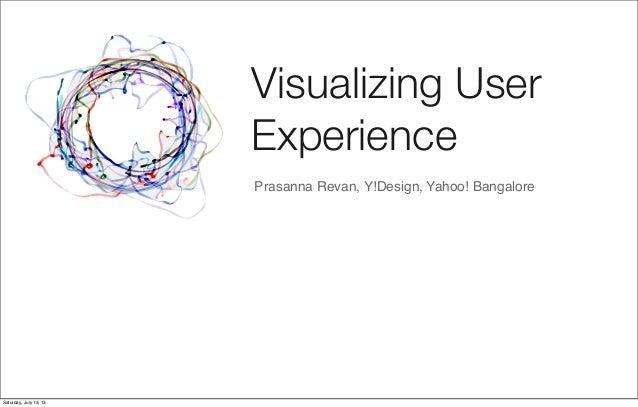 Visualizing User Experience Prasanna Revan, Y!Design, Yahoo! Bangalore Saturday, July 13, 13