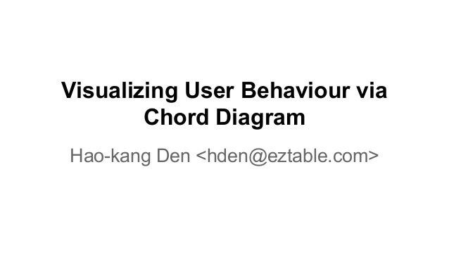 Visualizing User Behaviour via Chord Diagram Hao-kang Den <hden@eztable.com>