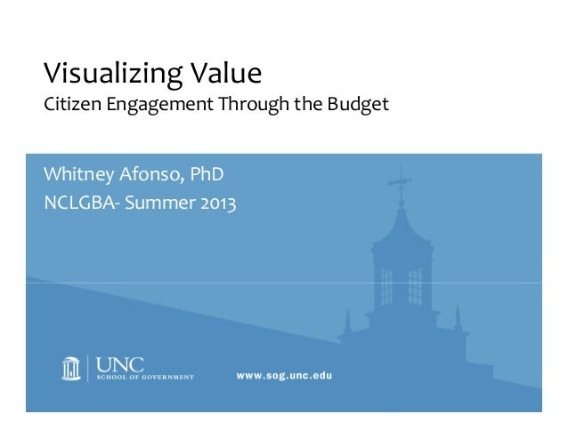 Visualizing Value Citizen Engagement Through the Budget Whitney Afonso, PhD NCLGBA- Summer 2013