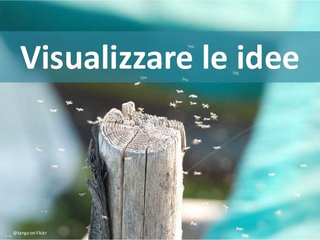 Visualizzare le idee - Freelancecamp 2013
