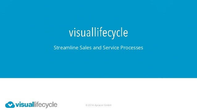 Streamline Sales and Service Processes © 2014 Apracor GmbH