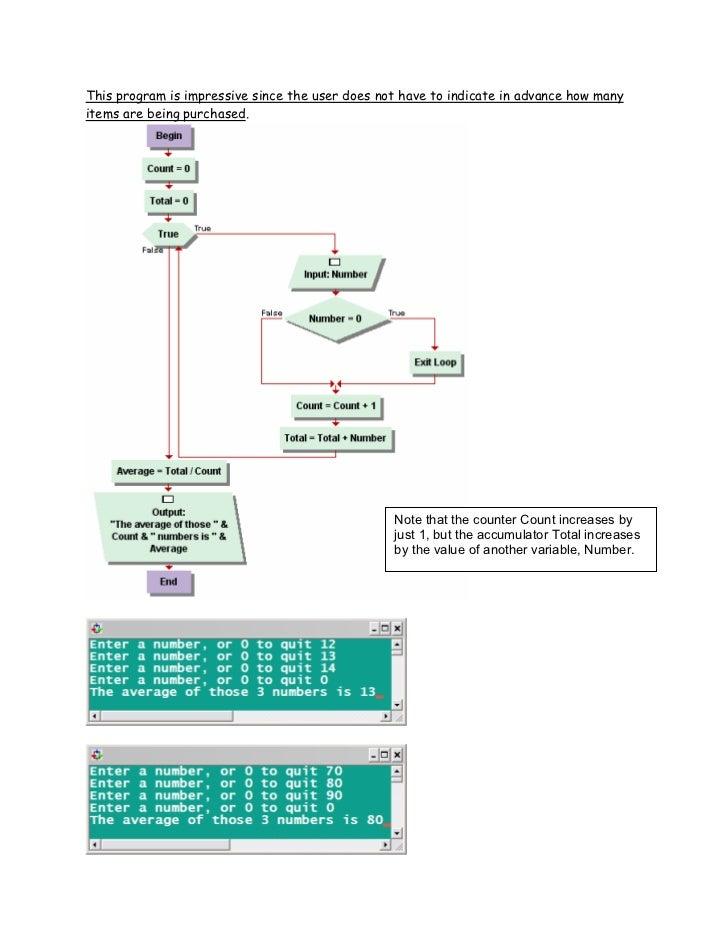 flowchart pseudocode visual logic Iris vessey , ron weber, structured tools and conditional logic: an empirical   martin c carlisle, raptor: a visual programming environment for teaching.