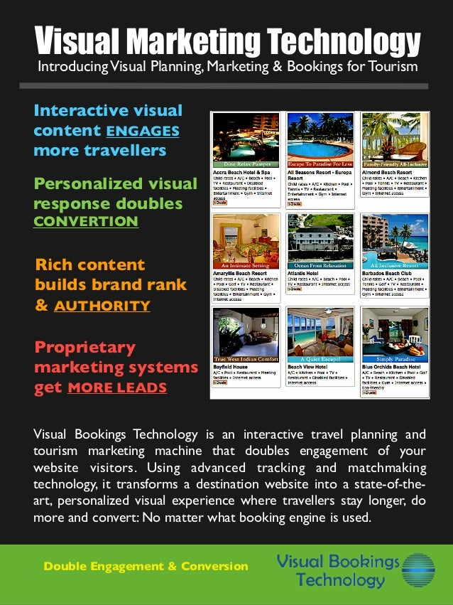 Visual Marketing Technology Rich content builds brand rank & AUTHORITY Proprietary marketing systems get MORE LEADS Intera...