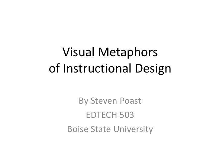 Visual metaphors of instructional design 503