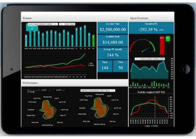 VisualOptions Dashboard: dashboard for investing strategies