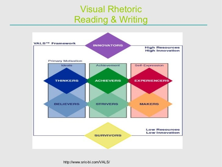 visual rhetoric essays Visual rhetoric filed under: essays tagged with: appeal furthermore, their visual appeal to ethos appears to be relatively the same.