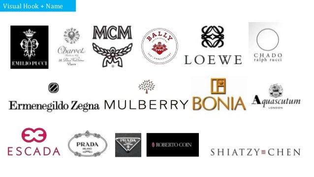 Fashion Symbols And Names Classification of visual symbols of fashion ...