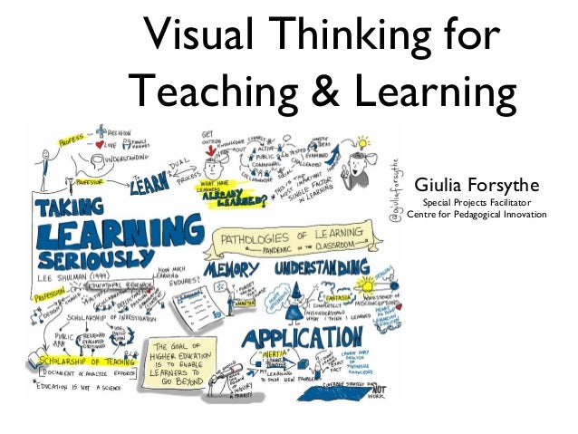 Visual Thinking for Teaching & Learning Giulia Forsythe Special Projects Facilitator Centre for Pedagogical Innovation