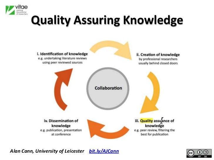 Quality Assuring KnowledgeAlan Cann, University of Leicester bit.ly/AJCann