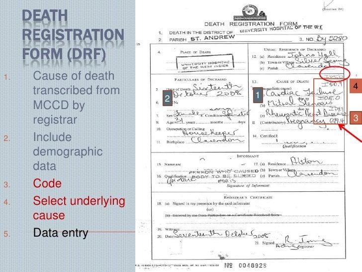 Vital Registration Maternal Mortality Case Of Jamaica