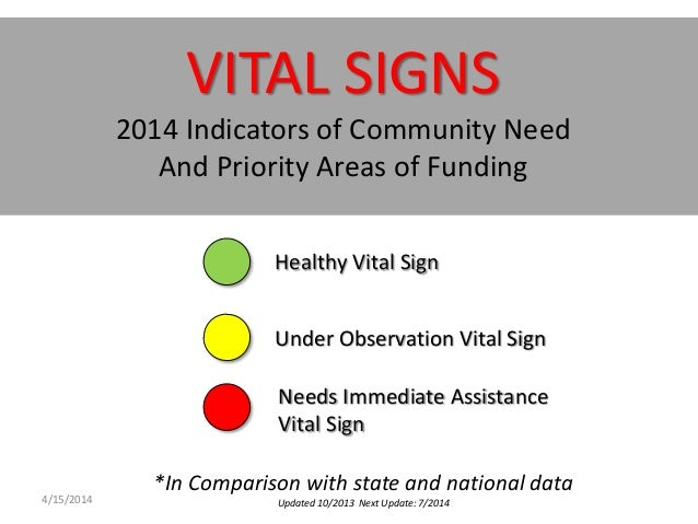 VITAL SIGNS 2014 Indicators of Community Need And Priority Areas of Funding Healthy Vital Sign Under Observation Vital Sig...
