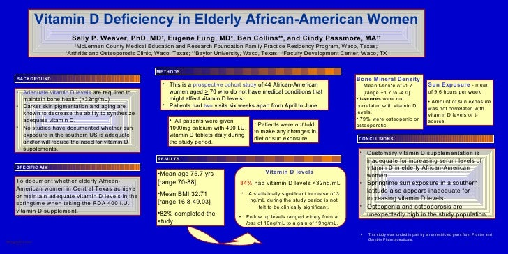 Vitamin D Deficiency in Elderly African-American Women Sally P. Weaver, PhD, MD † , Eugene Fung, MD * , Ben Collins ** , a...